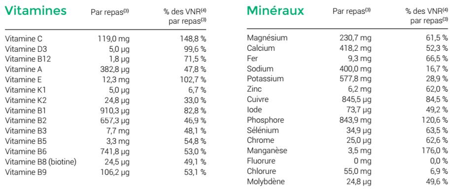 vitamines-mineraux-vitaline